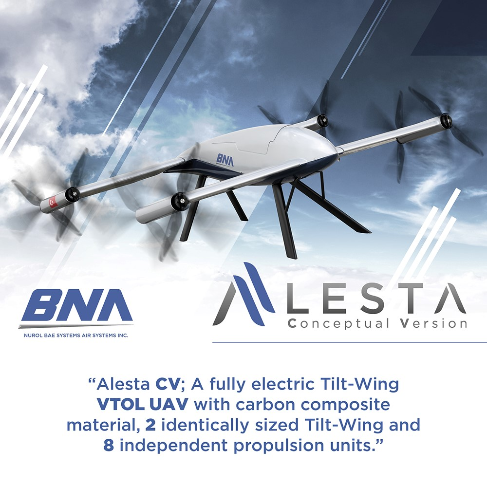 Alesta Specifications